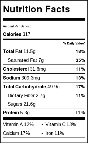 label (3)