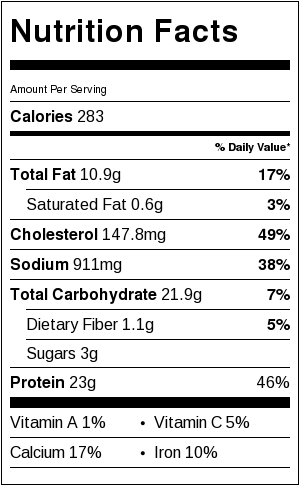 label (2)