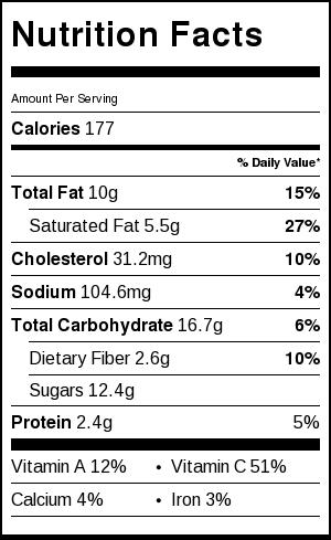 label (4)